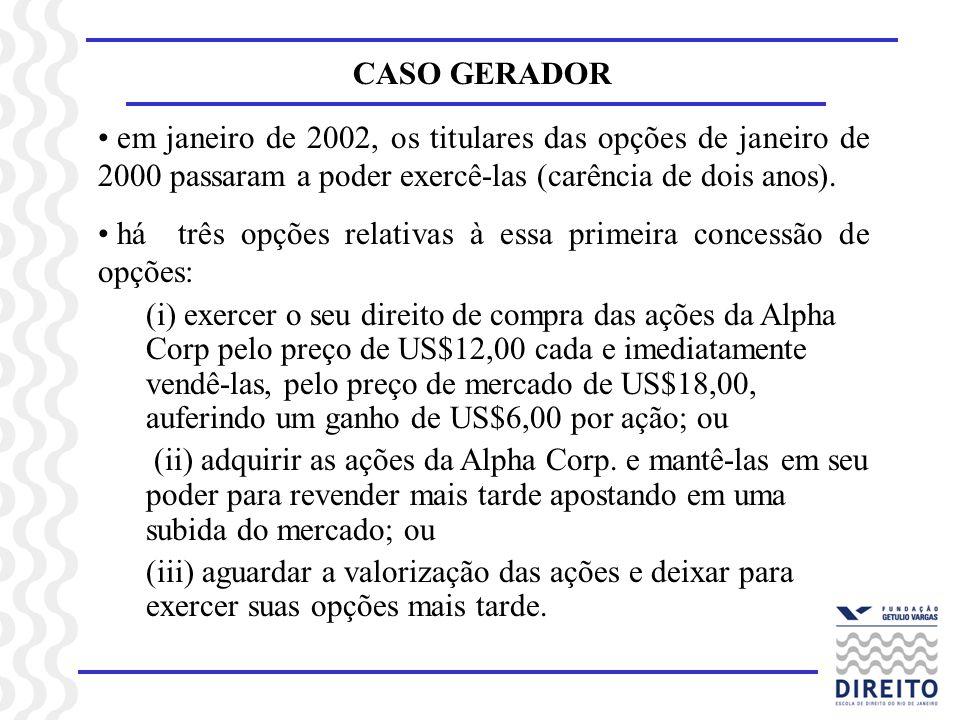 CASO GERADOR em janeiro de 2002, os titulares das opções de janeiro de 2000 passaram a poder exercê-las (carência de dois anos).