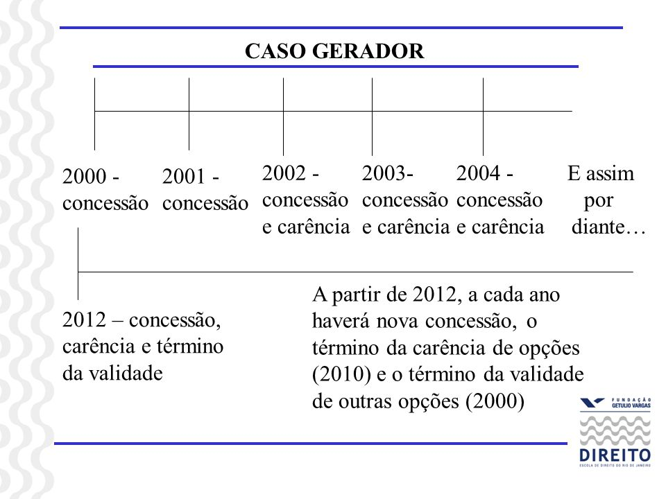 CASO GERADOR 2000 - concessão. 2001 - concessão. 2002 - concessão e carência. 2003- concessão e carência.