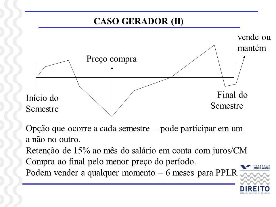 CASO GERADOR (II)vende ou. mantém. Preço compra. Final do Semestre. Início do Semestre.