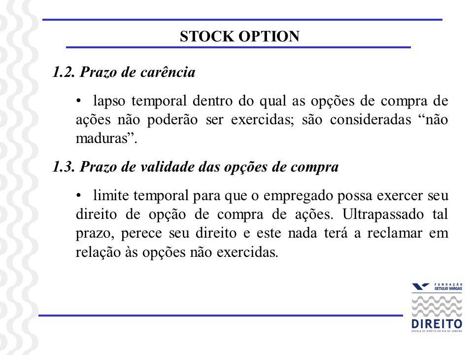 STOCK OPTION 1.2. Prazo de carência.