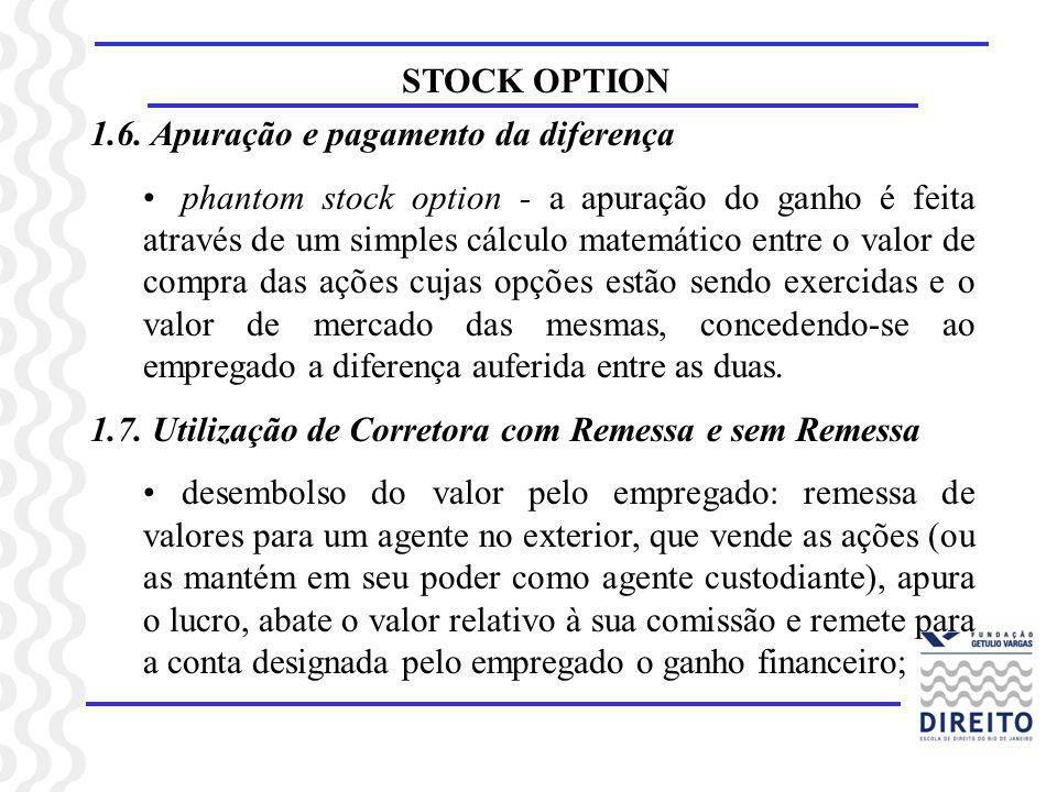 STOCK OPTION 1.6. Apuração e pagamento da diferença.