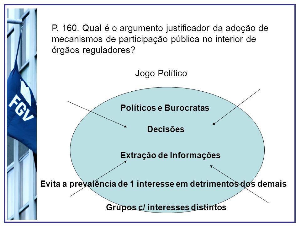 P. 160. Qual é o argumento justificador da adoção de mecanismos de participação pública no interior de órgãos reguladores