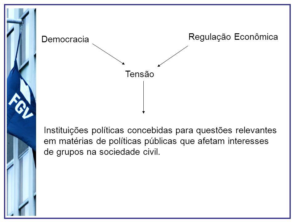 Regulação Econômica Democracia Tensão