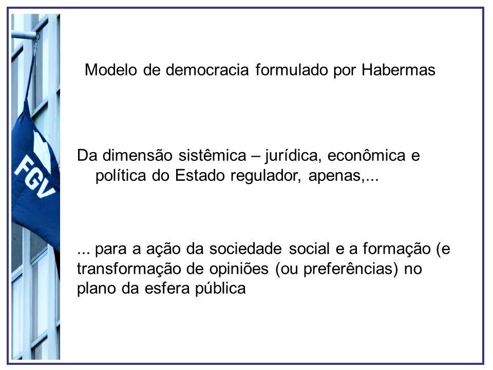 Modelo de democracia formulado por Habermas