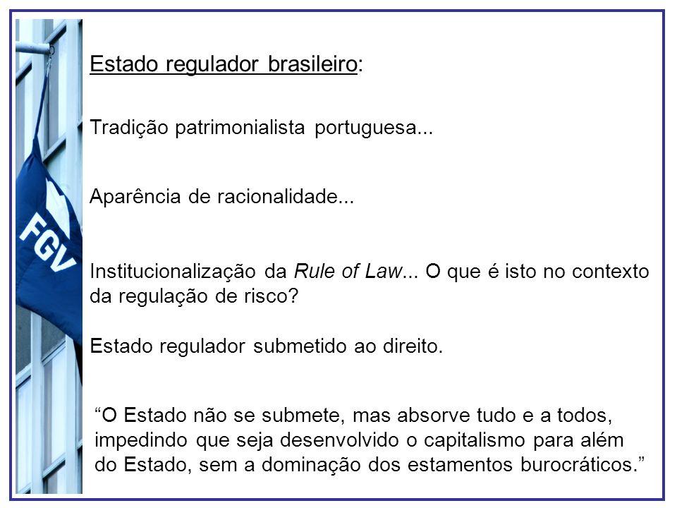Estado regulador brasileiro: