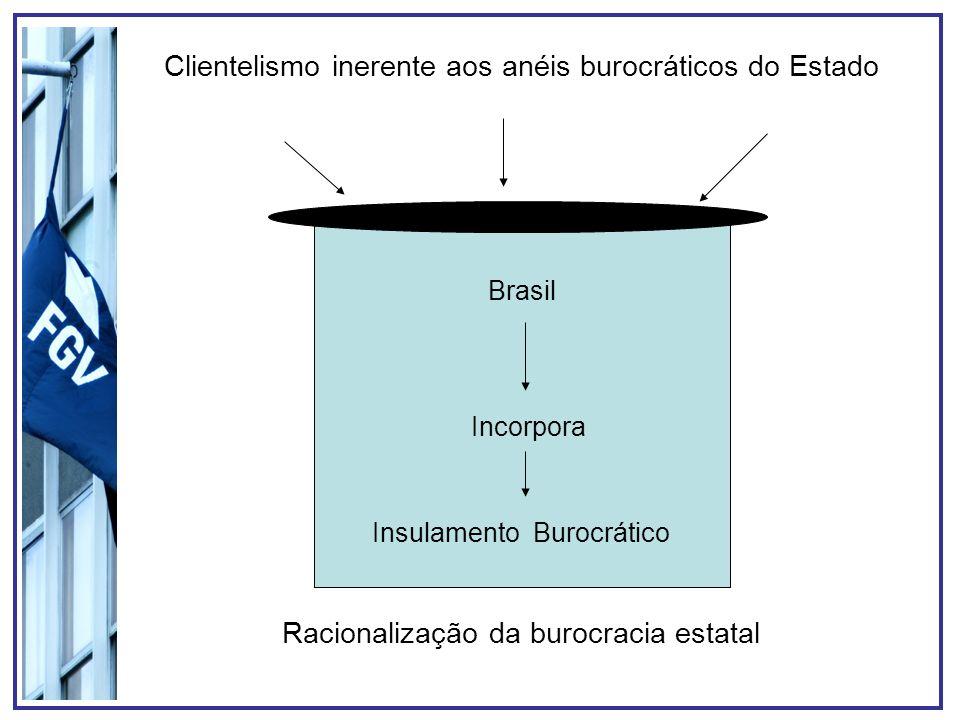 Clientelismo inerente aos anéis burocráticos do Estado