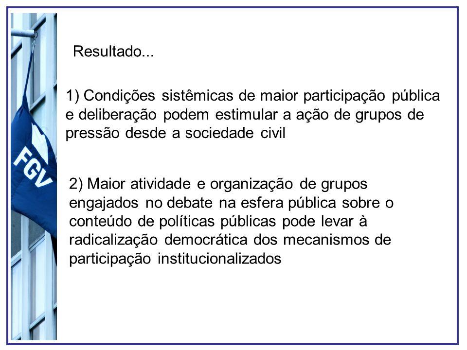 Resultado... 1) Condições sistêmicas de maior participação pública e deliberação podem estimular a ação de grupos de pressão desde a sociedade civil.