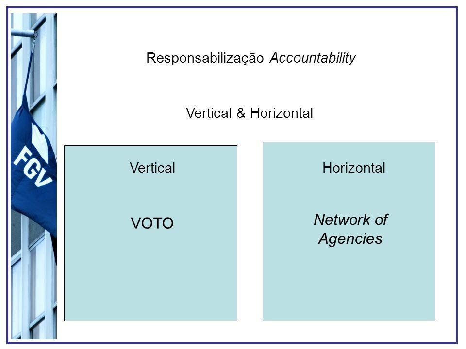 Responsabilização Accountability