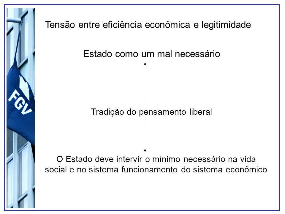 Tensão entre eficiência econômica e legitimidade