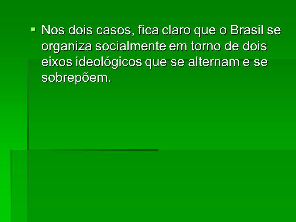 Nos dois casos, fica claro que o Brasil se organiza socialmente em torno de dois eixos ideológicos que se alternam e se sobrepõem.