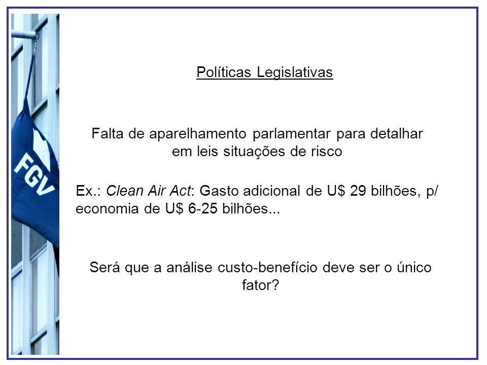 Políticas Legislativas