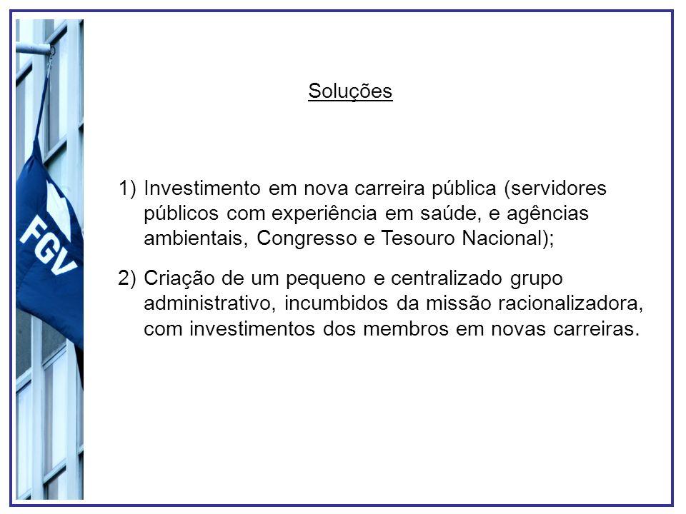 Soluções Investimento em nova carreira pública (servidores públicos com experiência em saúde, e agências ambientais, Congresso e Tesouro Nacional);
