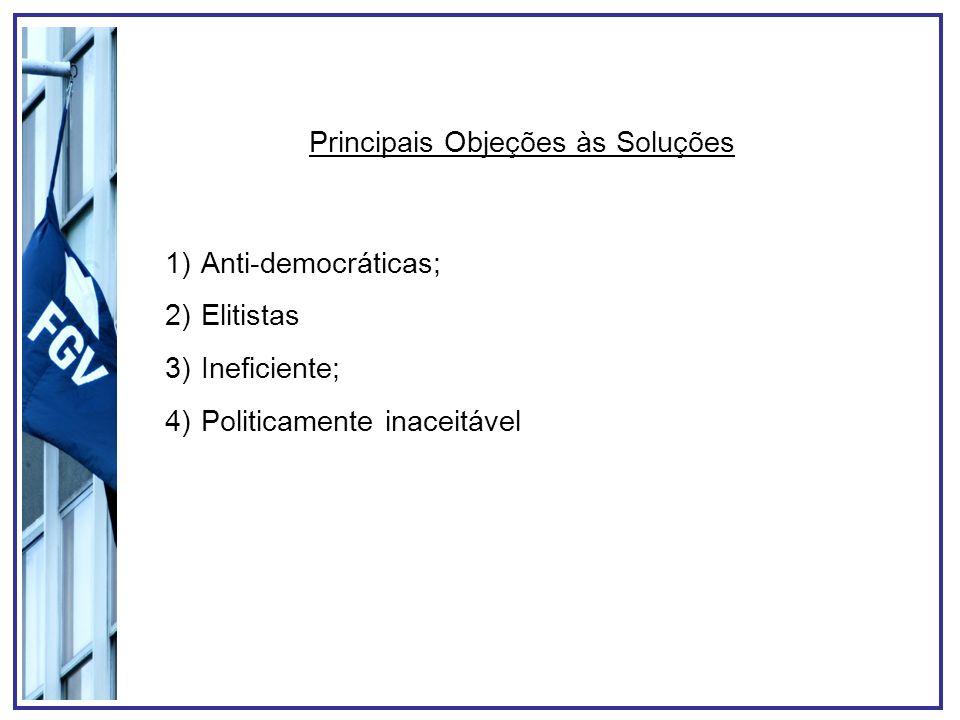 Principais Objeções às Soluções