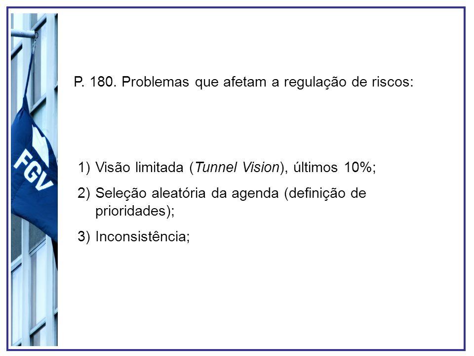 P. 180. Problemas que afetam a regulação de riscos: