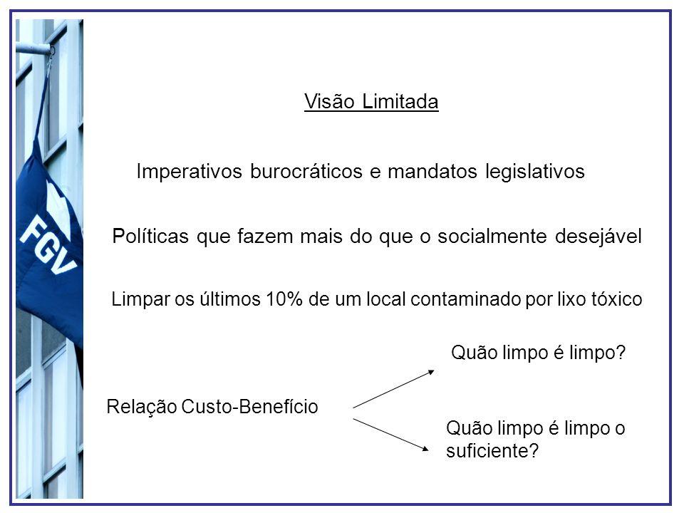 Imperativos burocráticos e mandatos legislativos