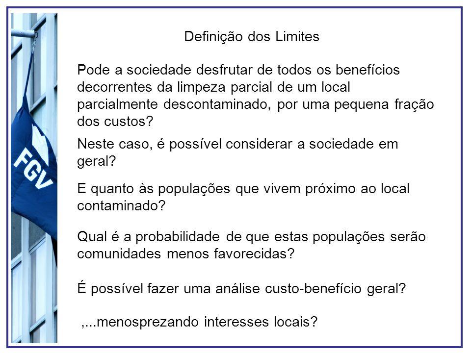 Definição dos Limites
