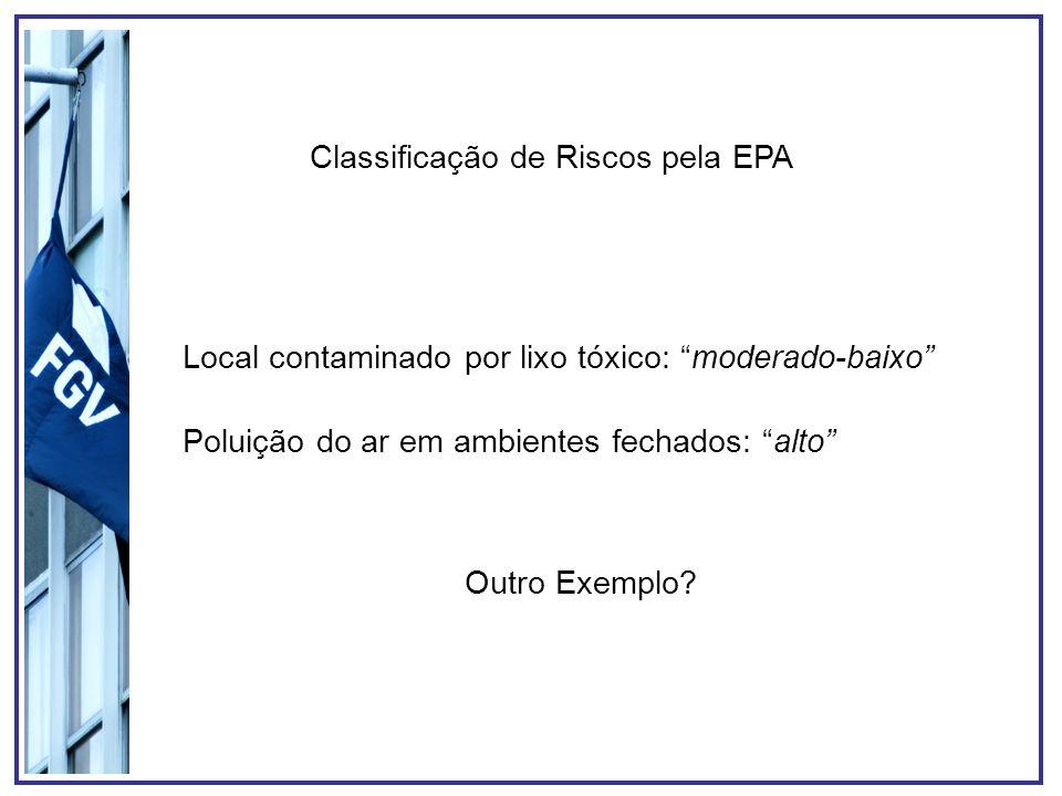 Classificação de Riscos pela EPA