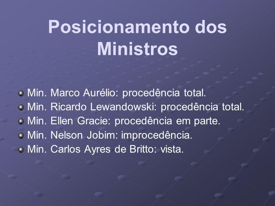 Posicionamento dos Ministros