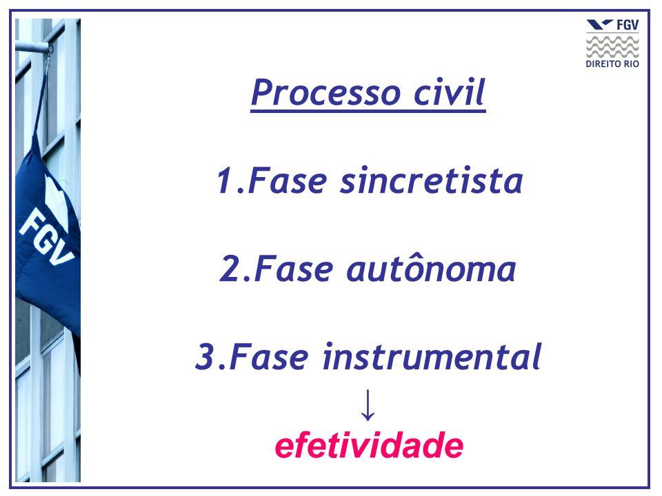 Processo civil Fase sincretista Fase autônoma Fase instrumental ↓ efetividade