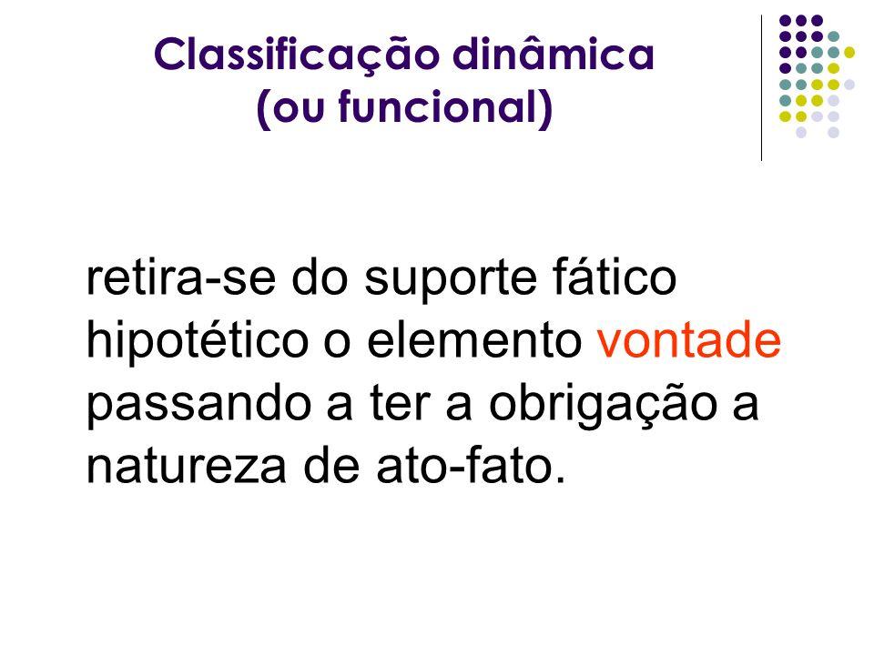 Classificação dinâmica (ou funcional)
