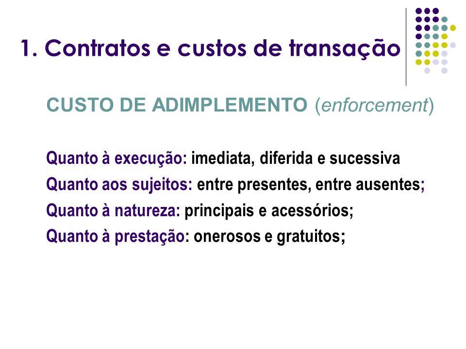 1. Contratos e custos de transação