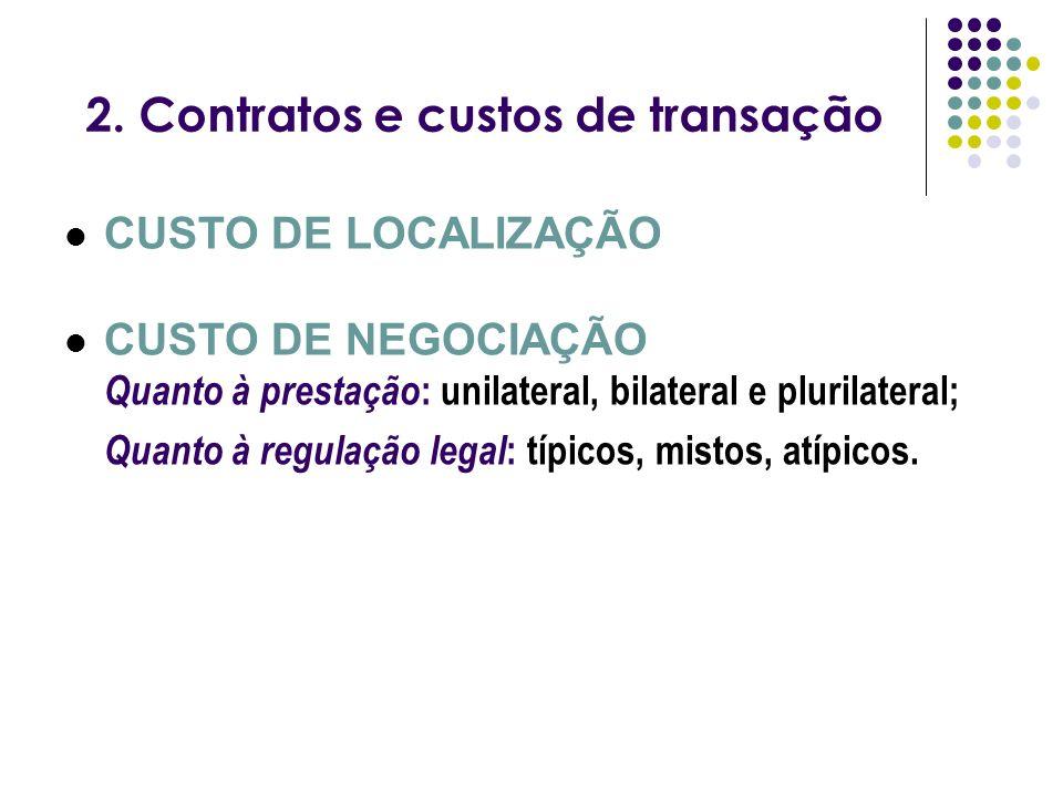 2. Contratos e custos de transação
