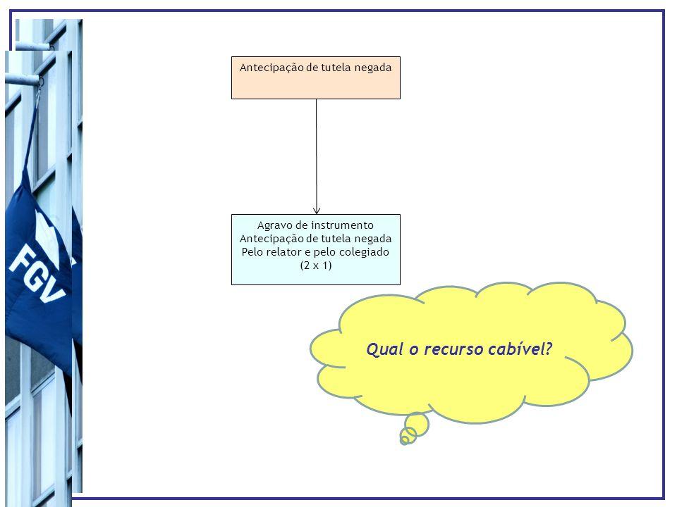 Qual o recurso cabível Antecipação de tutela negada