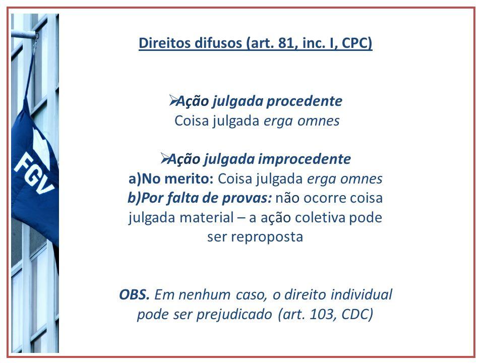 Direitos difusos (art. 81, inc. I, CPC)
