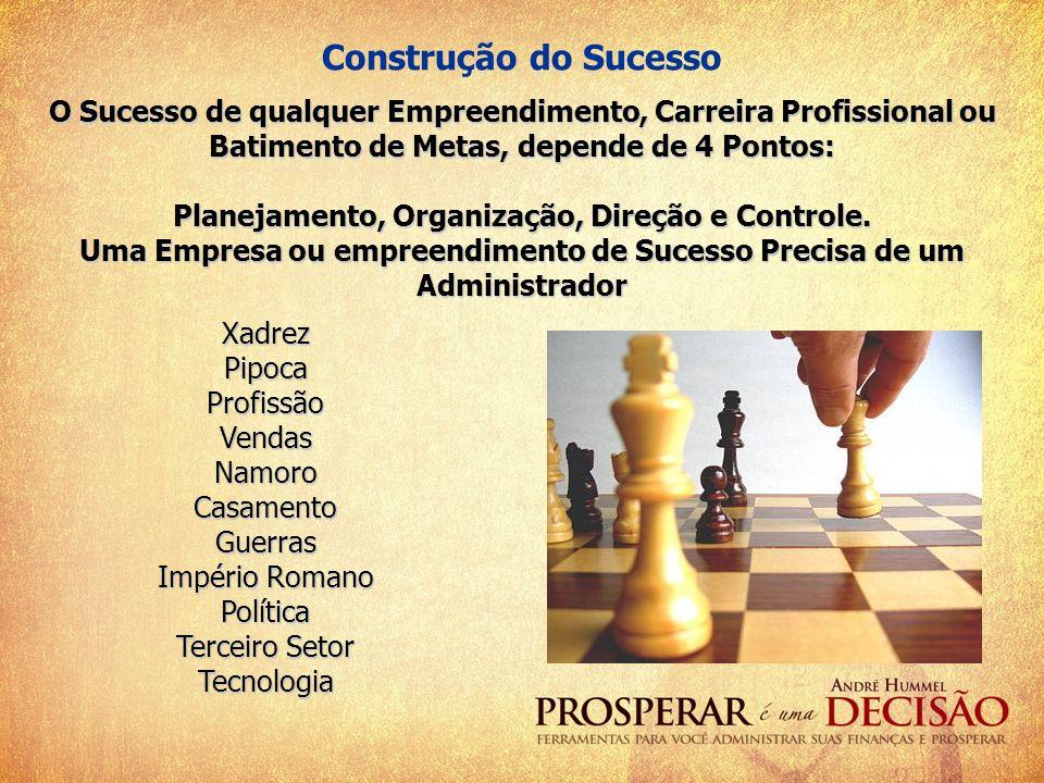 Construção do Sucesso O Sucesso de qualquer Empreendimento, Carreira Profissional ou Batimento de Metas, depende de 4 Pontos: