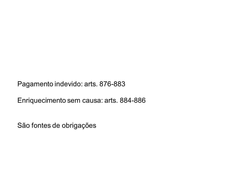 Pagamento indevido: arts. 876-883