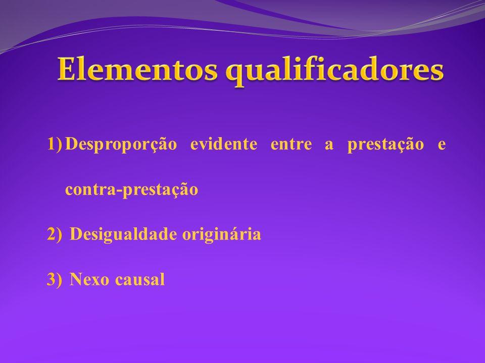 Elementos qualificadores