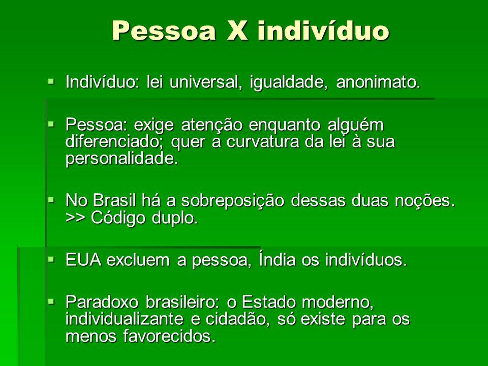 Pessoa X indivíduo Indivíduo: lei universal, igualdade, anonimato.