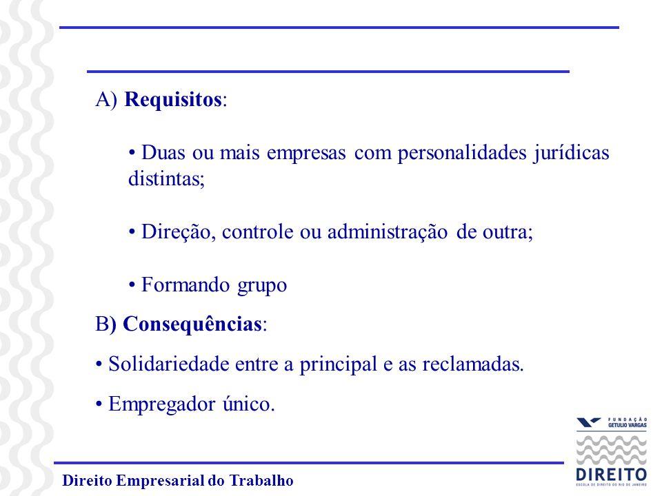 Duas ou mais empresas com personalidades jurídicas distintas;