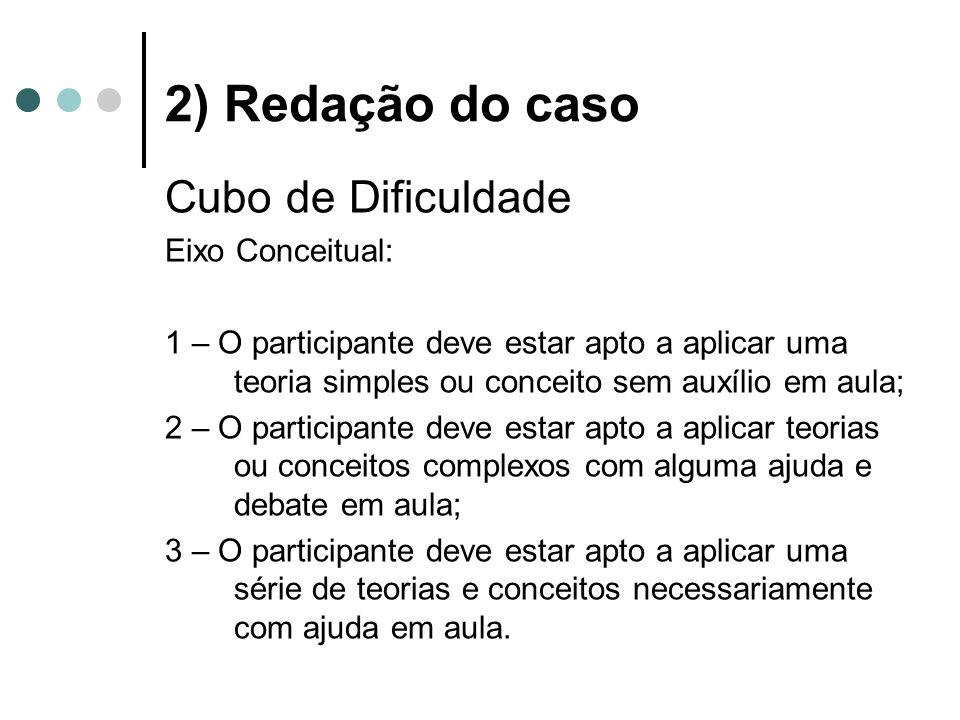 2) Redação do caso Cubo de Dificuldade Eixo Conceitual: