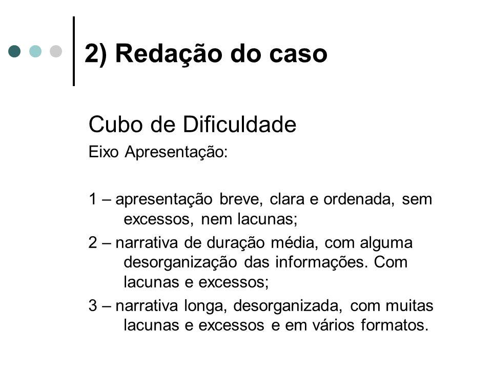 2) Redação do caso Cubo de Dificuldade Eixo Apresentação:
