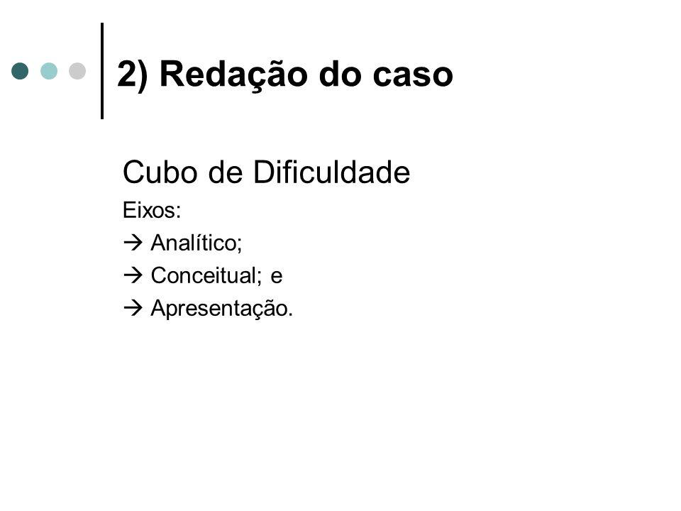 2) Redação do caso Cubo de Dificuldade Eixos:  Analítico;
