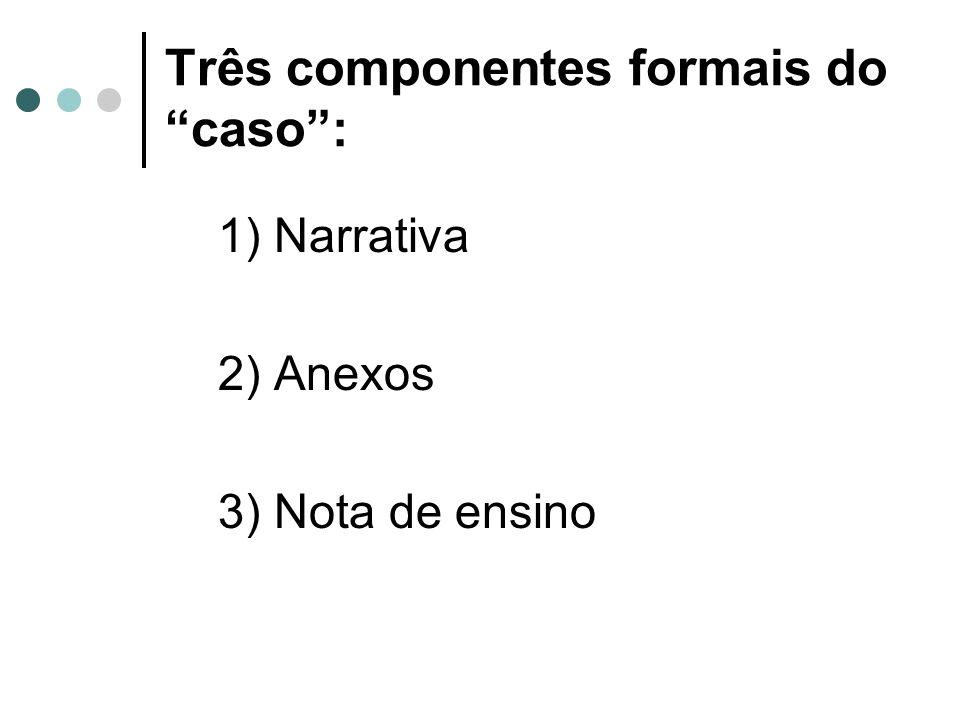 Três componentes formais do caso :