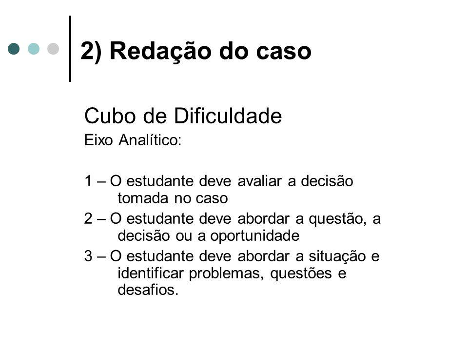 2) Redação do caso Cubo de Dificuldade Eixo Analítico: