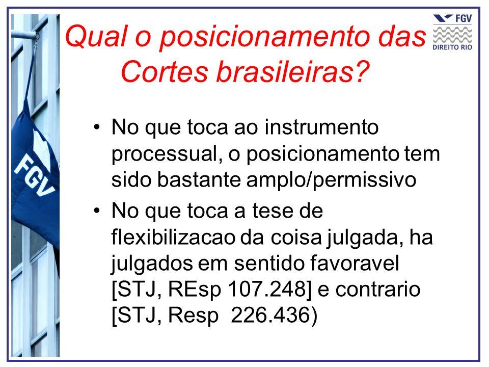 Qual o posicionamento das Cortes brasileiras