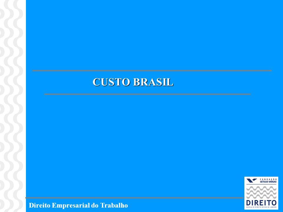 CUSTO BRASIL Direito Empresarial do Trabalho