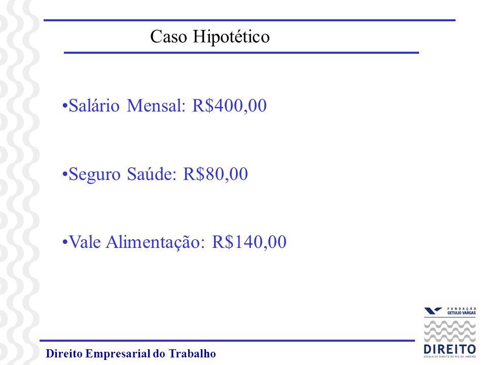 Caso Hipotético Salário Mensal: R$400,00 Seguro Saúde: R$80,00