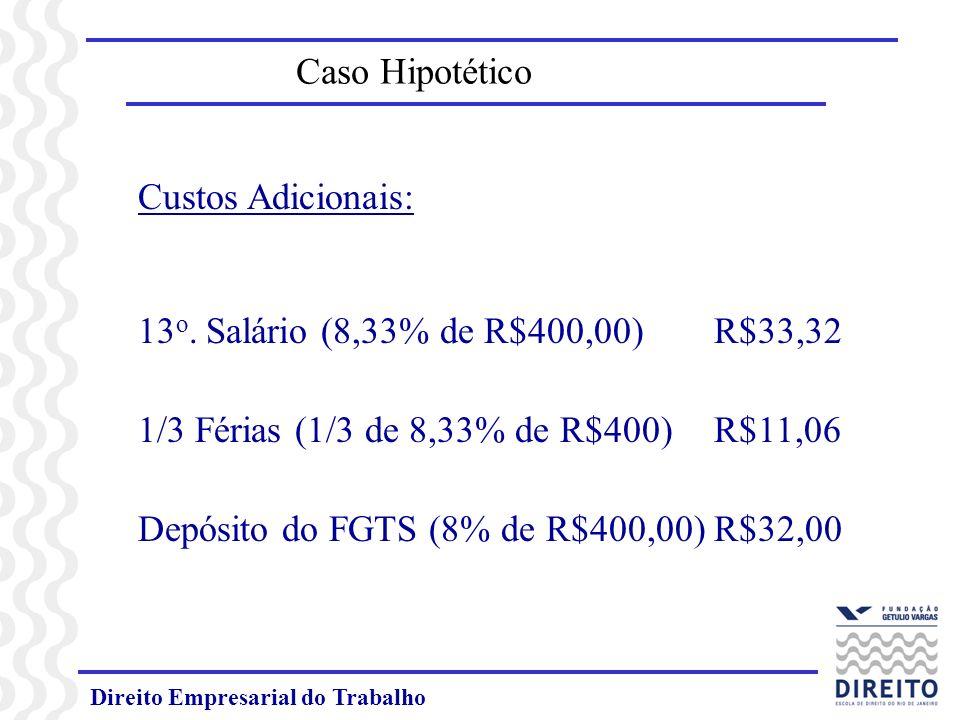 Depósito do FGTS (8% de R$400,00) R$32,00