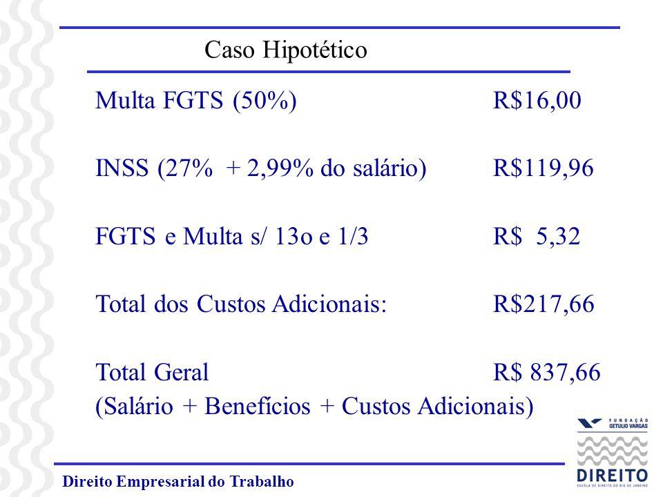 INSS (27% + 2,99% do salário) R$119,96