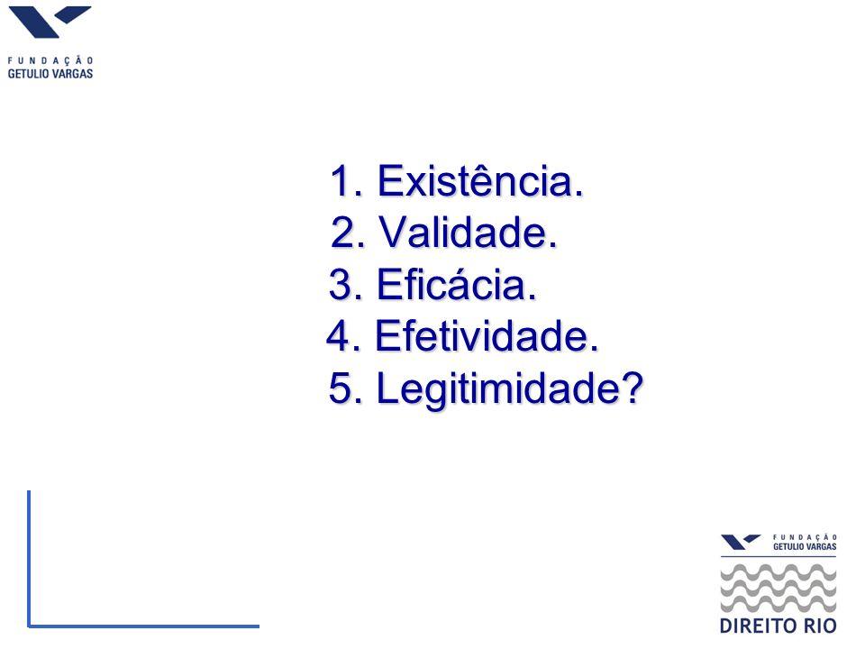 1. Existência. 2. Validade. 3. Eficácia. 4. Efetividade. 5