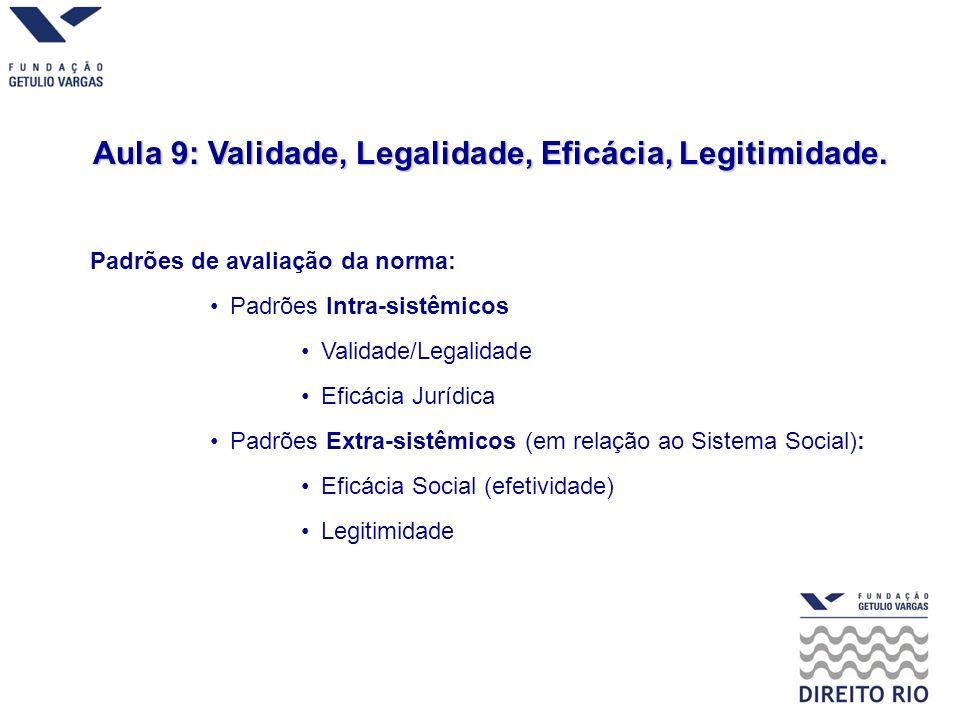 Aula 9: Validade, Legalidade, Eficácia, Legitimidade.