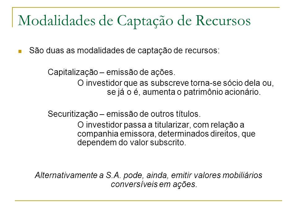 Modalidades de Captação de Recursos