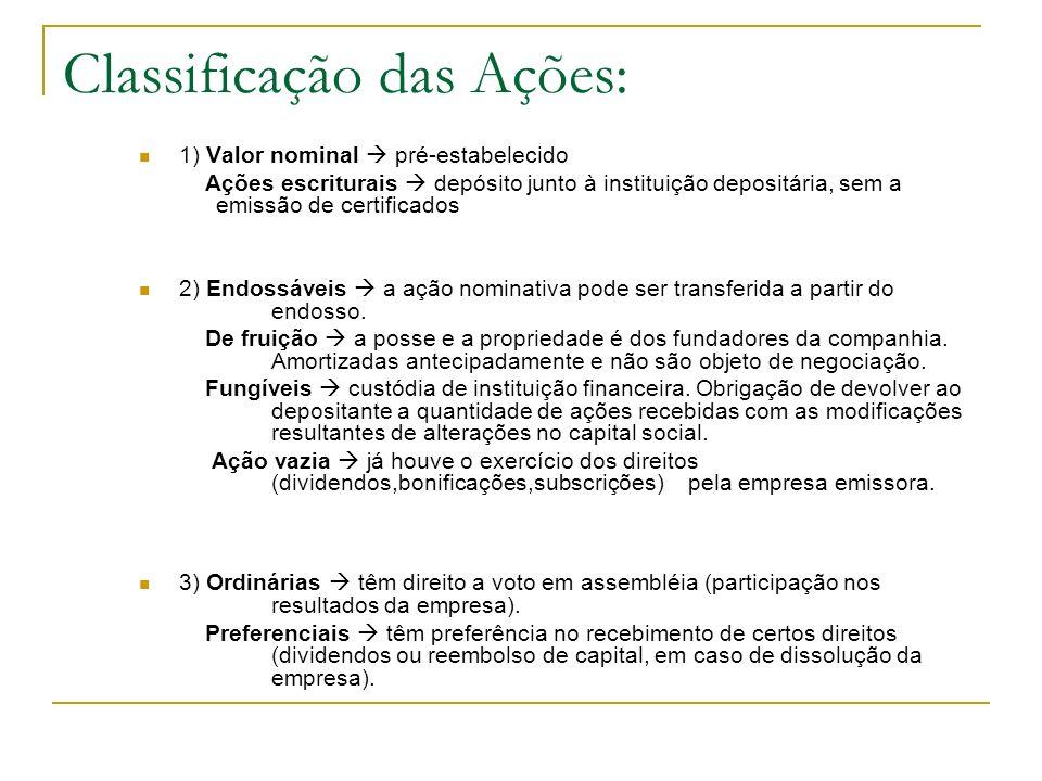 Classificação das Ações: