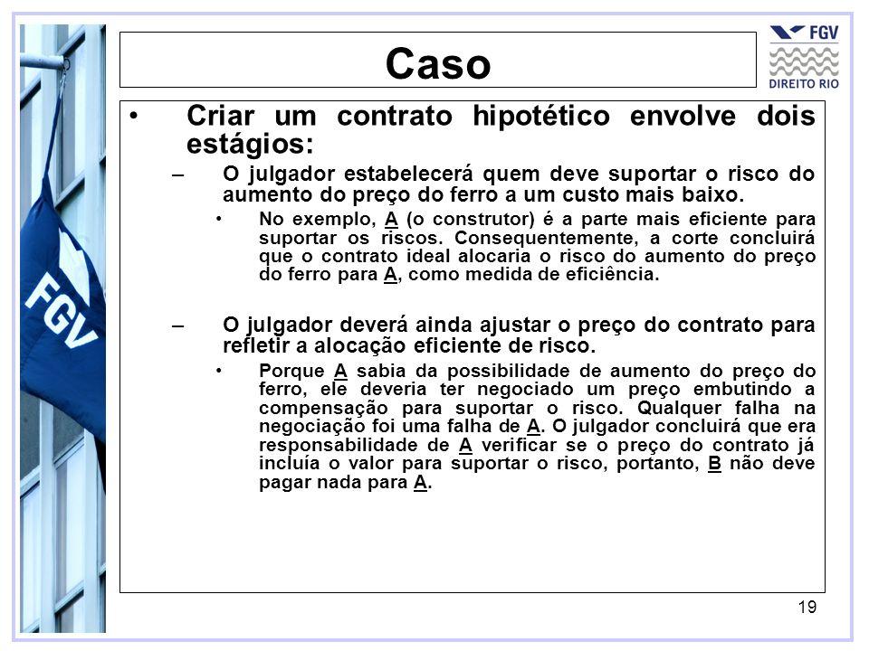 Caso Criar um contrato hipotético envolve dois estágios: