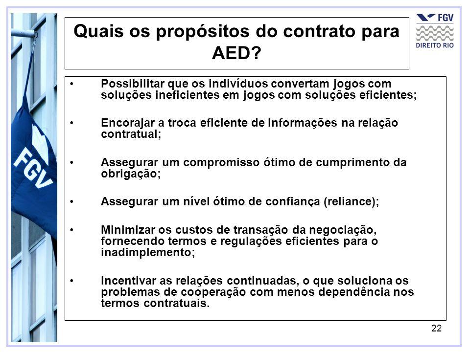 Quais os propósitos do contrato para AED