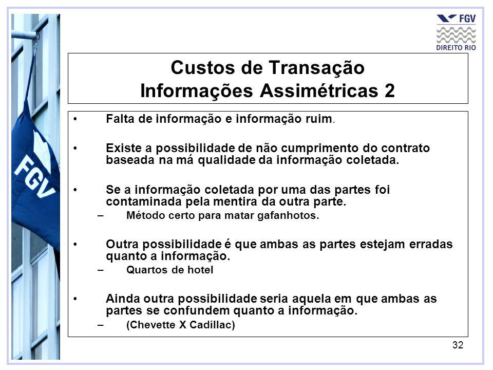 Custos de Transação Informações Assimétricas 2